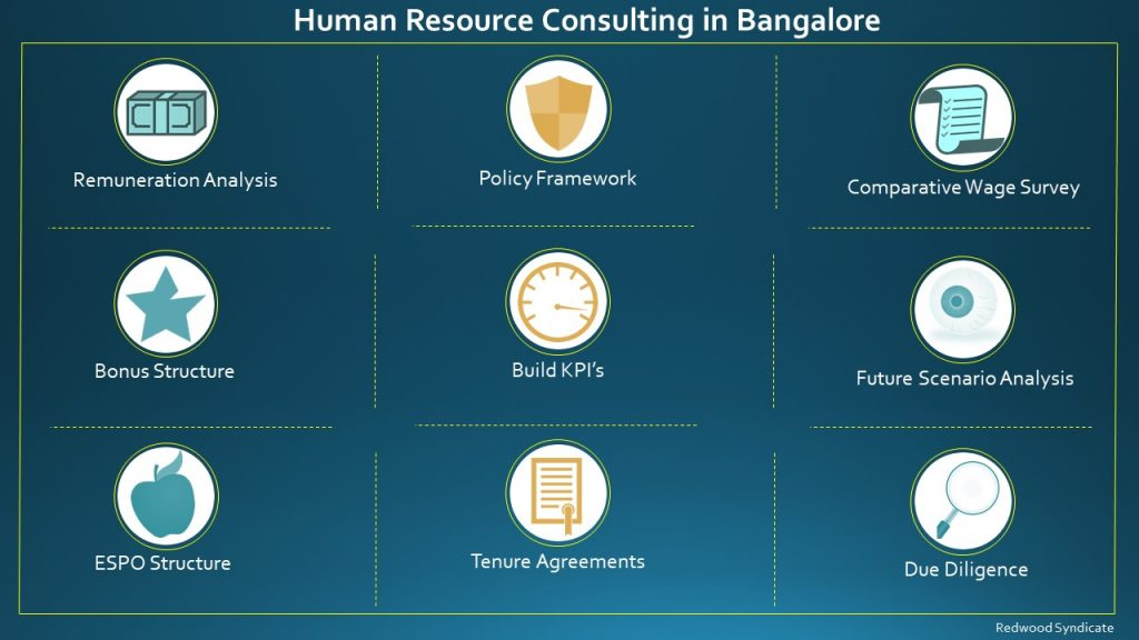 Human Resource Consulting in Bangalore