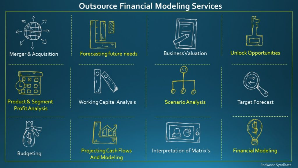 Outsource Financial Modeling Services