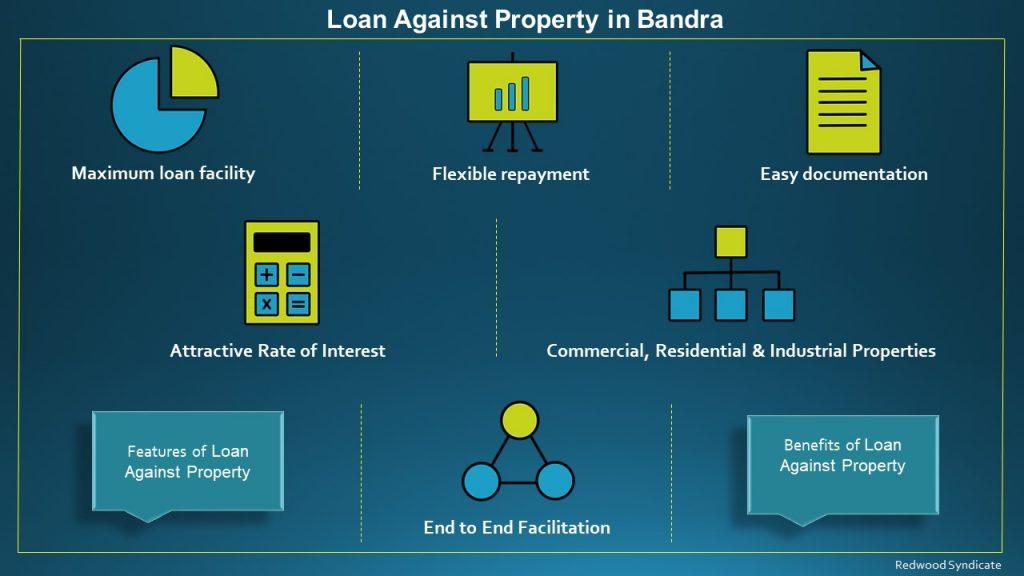 Loan Against Property in Bandra