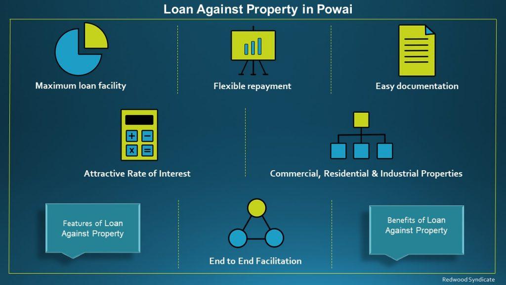 Loan Against Property in Powai, Mumbai.