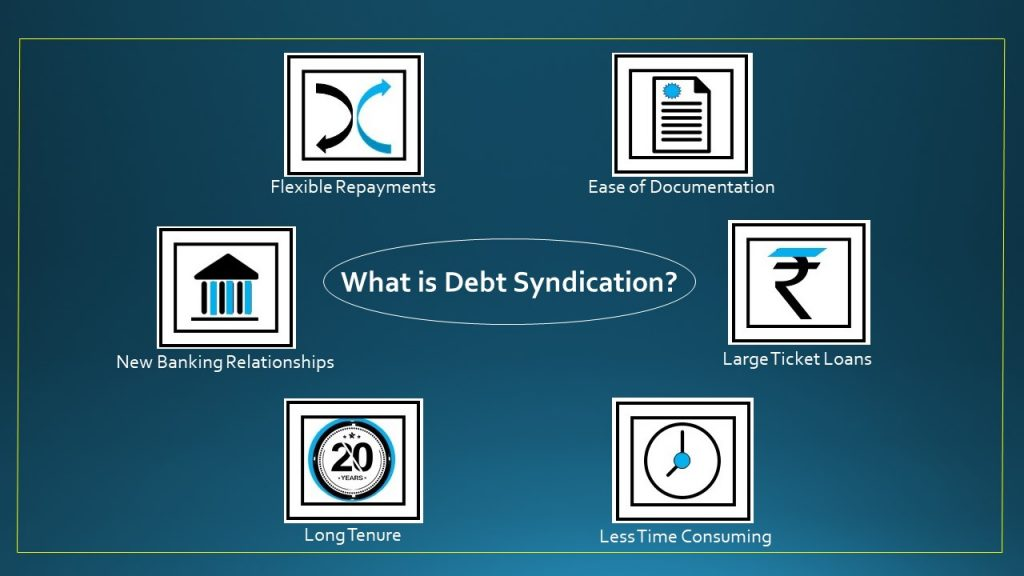 What is Debt Syndication?